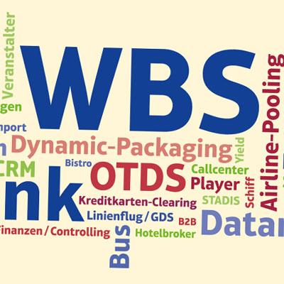 WBS Blank Software Messetafel ITB