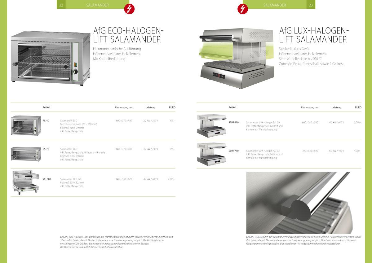 Kataloggestaltung für AfG Berlin
